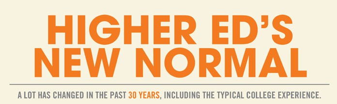Higher Ed the New Normal