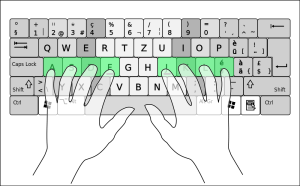 Typing-home-keys-hand-position