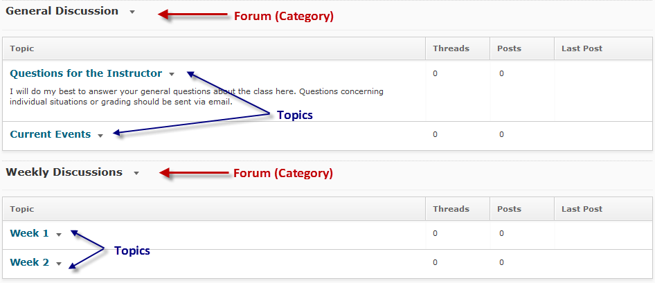 mycourses topic forum