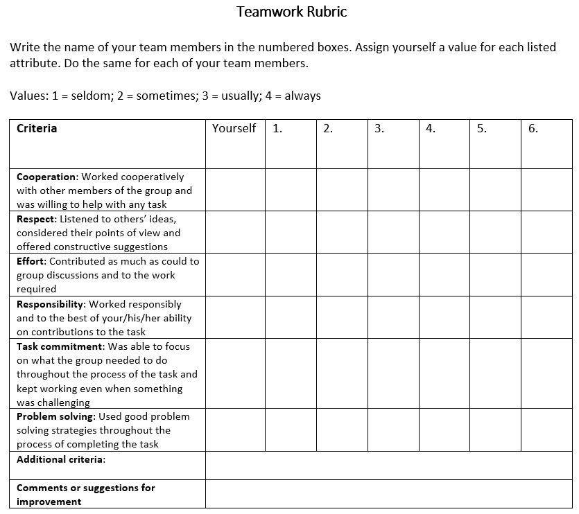 Teamwork-Rubric